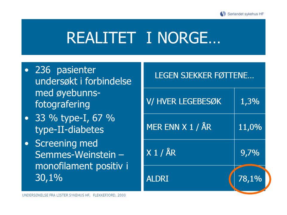 REALITET I NORGE… 236 pasienter undersøkt i forbindelse med øyebunns- fotografering 33 % type-I, 67 % type-II-diabetes Screening med Semmes-Weinstein – monofilament positiv i 30,1% LEGEN SJEKKER FØTTENE… V/ HVER LEGEBESØK1,3% MER ENN X 1 / ÅR11,0% X 1 / ÅR9,7% ALDRI78,1% UNDERSØKELSE FRA LISTER SYKEHUS HF, FLEKKEFJORD, 2000