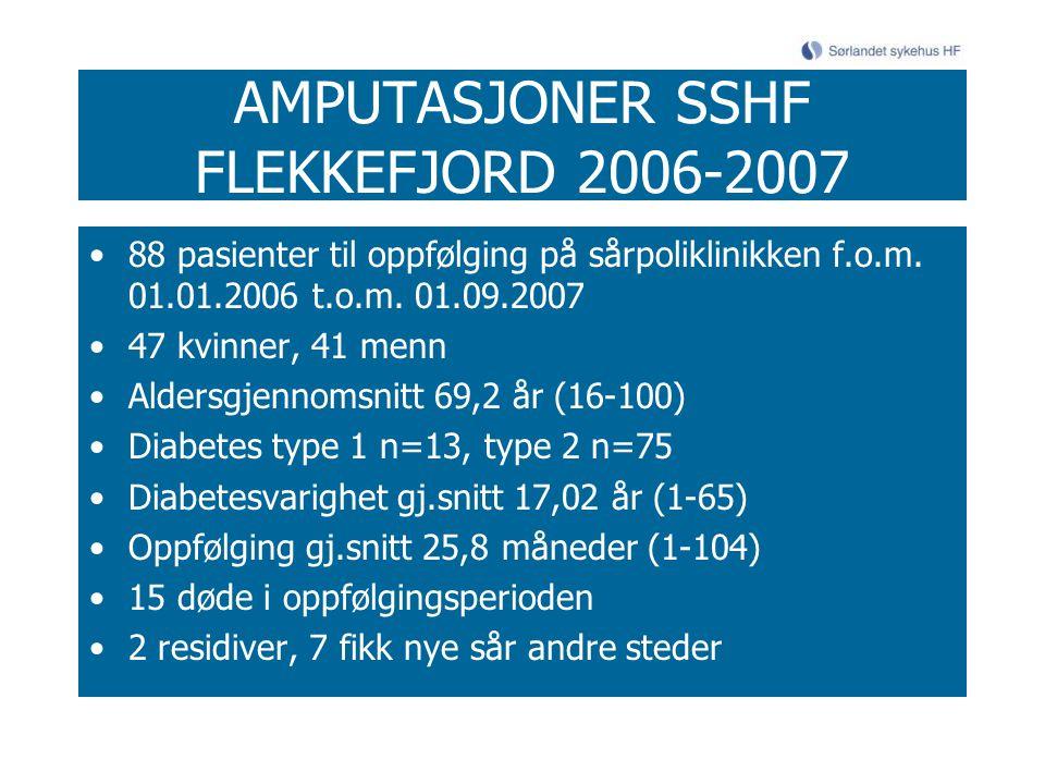 AMPUTASJONER SSHF FLEKKEFJORD 2006-2007 88 pasienter til oppfølging på sårpoliklinikken f.o.m. 01.01.2006 t.o.m. 01.09.2007 47 kvinner, 41 menn Alders