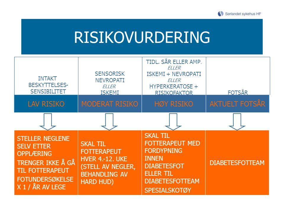 RISIKOVURDERING LAV RISIKOMODERAT RISIKOHØY RISIKOAKTUELT FOTSÅR STELLER NEGLENE SELV ETTER OPPLÆRING TRENGER IKKE Å GÅ TIL FOTTERAPEUT FOTUNDERSØKELSE X 1 / ÅR AV LEGE SKAL TIL FOTTERAPEUT HVER 4.-12.