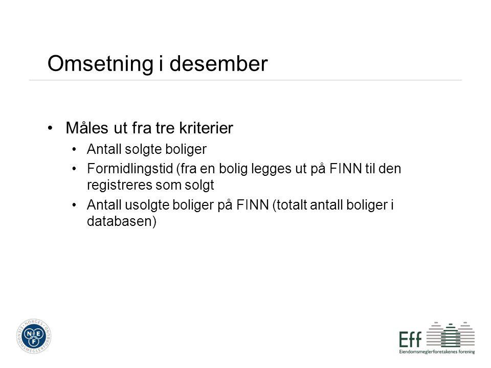 Omsetning i desember Måles ut fra tre kriterier Antall solgte boliger Formidlingstid (fra en bolig legges ut på FINN til den registreres som solgt Ant
