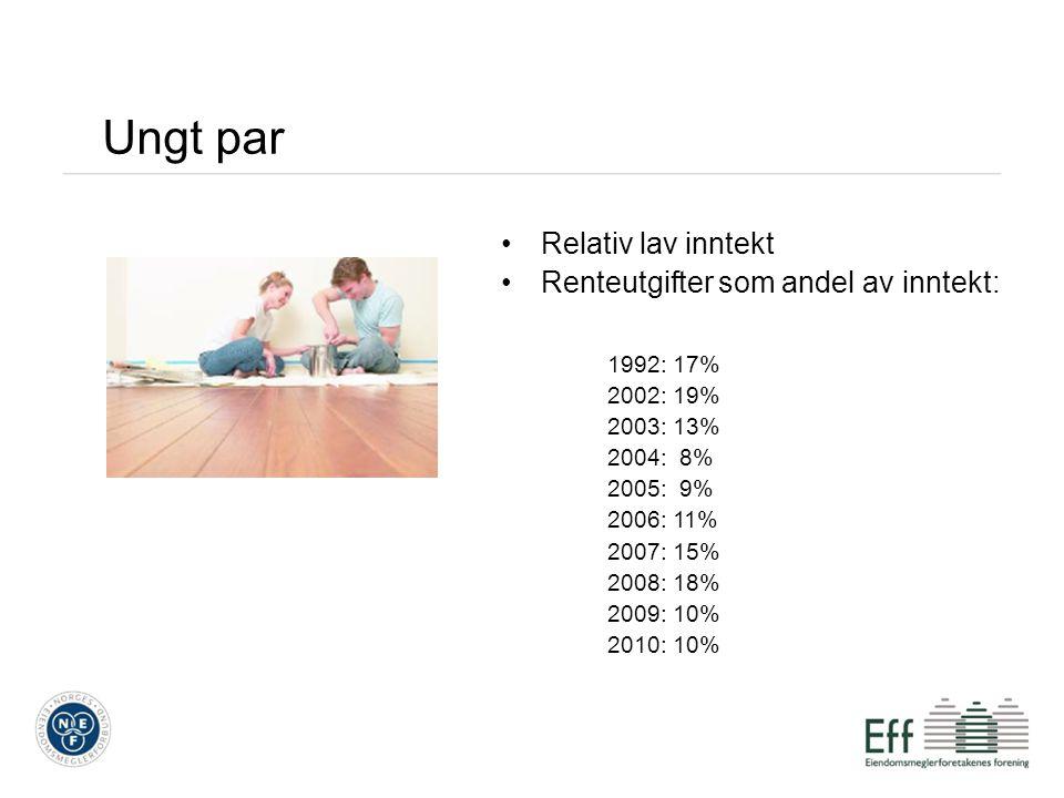 Ungt par Relativ lav inntekt Renteutgifter som andel av inntekt: 1992: 17% 2002: 19% 2003: 13% 2004: 8% 2005: 9% 2006: 11% 2007: 15% 2008: 18% 2009: 1