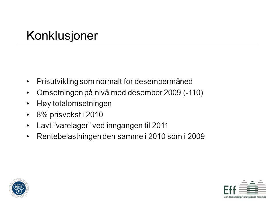 """Konklusjoner Prisutvikling som normalt for desembermåned Omsetningen på nivå med desember 2009 (-110) Høy totalomsetningen 8% prisvekst i 2010 Lavt """"v"""