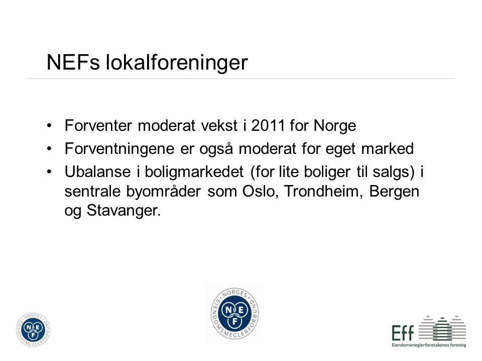 NEFs lokalforeninger Forventer moderat vekst i 2011 for Norge Forventningene er også moderat for eget marked Ubalanse i boligmarkedet (for lite bolige