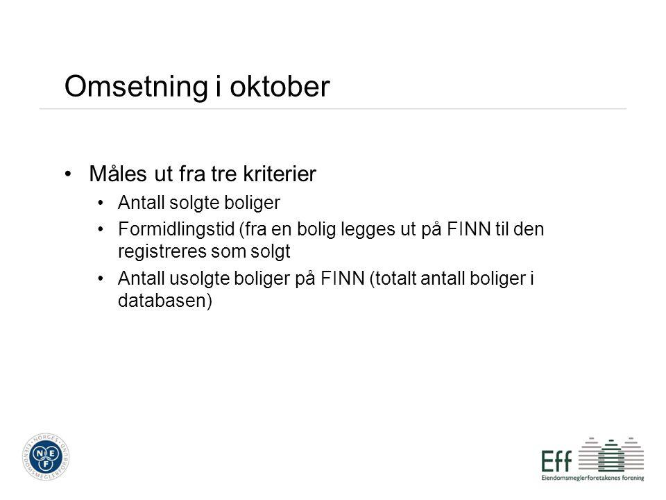 Omsetning i oktober Måles ut fra tre kriterier Antall solgte boliger Formidlingstid (fra en bolig legges ut på FINN til den registreres som solgt Anta