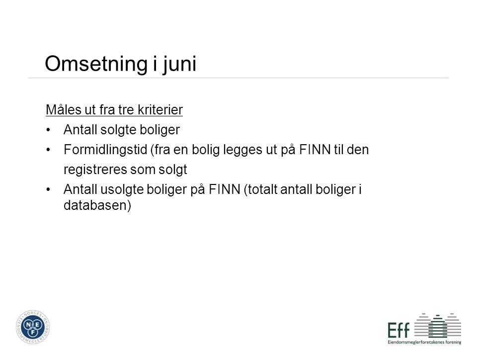 Omsetning i juni Måles ut fra tre kriterier Antall solgte boliger Formidlingstid (fra en bolig legges ut på FINN til den registreres som solgt Antall usolgte boliger på FINN (totalt antall boliger i databasen)