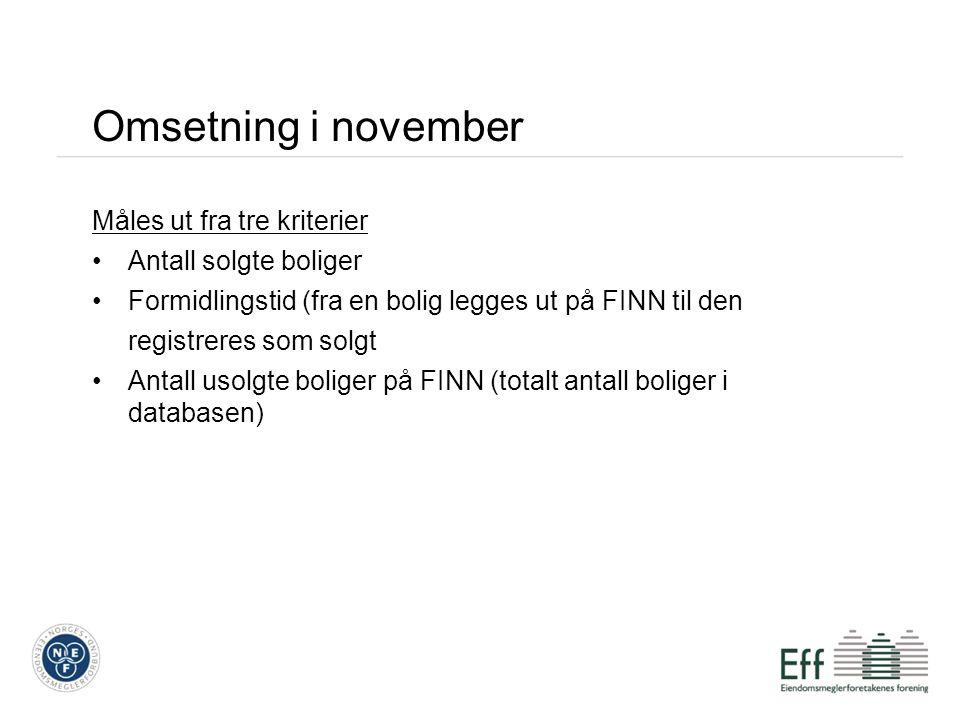 Omsetning i november Måles ut fra tre kriterier Antall solgte boliger Formidlingstid (fra en bolig legges ut på FINN til den registreres som solgt Antall usolgte boliger på FINN (totalt antall boliger i databasen)