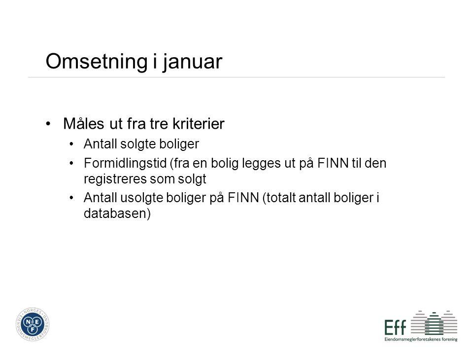 Omsetning i januar Måles ut fra tre kriterier Antall solgte boliger Formidlingstid (fra en bolig legges ut på FINN til den registreres som solgt Antall usolgte boliger på FINN (totalt antall boliger i databasen)