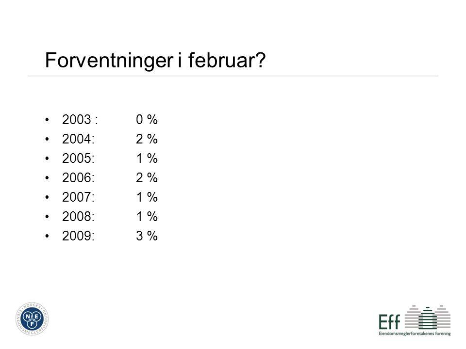 Forventninger i februar 2003 :0 % 2004:2 % 2005:1 % 2006:2 % 2007:1 % 2008:1 % 2009:3 %