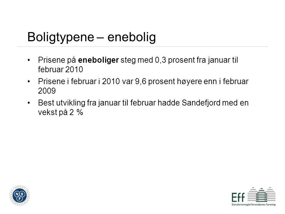 Boligtypene – enebolig Prisene på eneboliger steg med 0,3 prosent fra januar til februar 2010 Prisene i februar i 2010 var 9,6 prosent høyere enn i februar 2009 Best utvikling fra januar til februar hadde Sandefjord med en vekst på 2 %