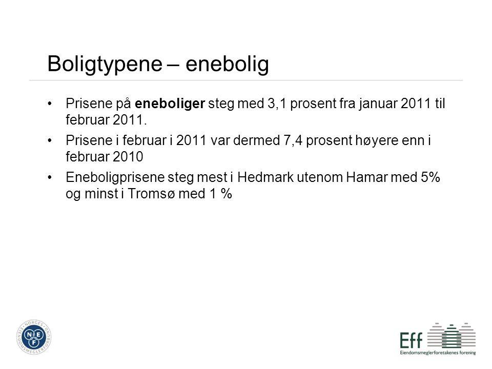 Boligtypene – enebolig Prisene på eneboliger steg med 3,1 prosent fra januar 2011 til februar 2011.