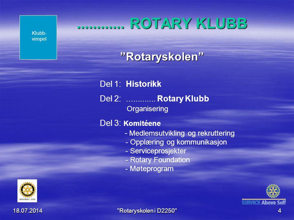 18.07.2014 Rotaryskolen i D2250 45........ROTARY KLUBB FOREDRAGSHOLDERE: .....