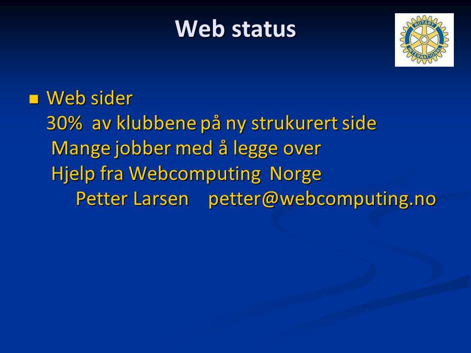 Web status Web sider 30% av klubbene på ny strukurert side Mange jobber med å legge over Hjelp fra Webcomputing Norge Petter Larsen petter@webcomputin
