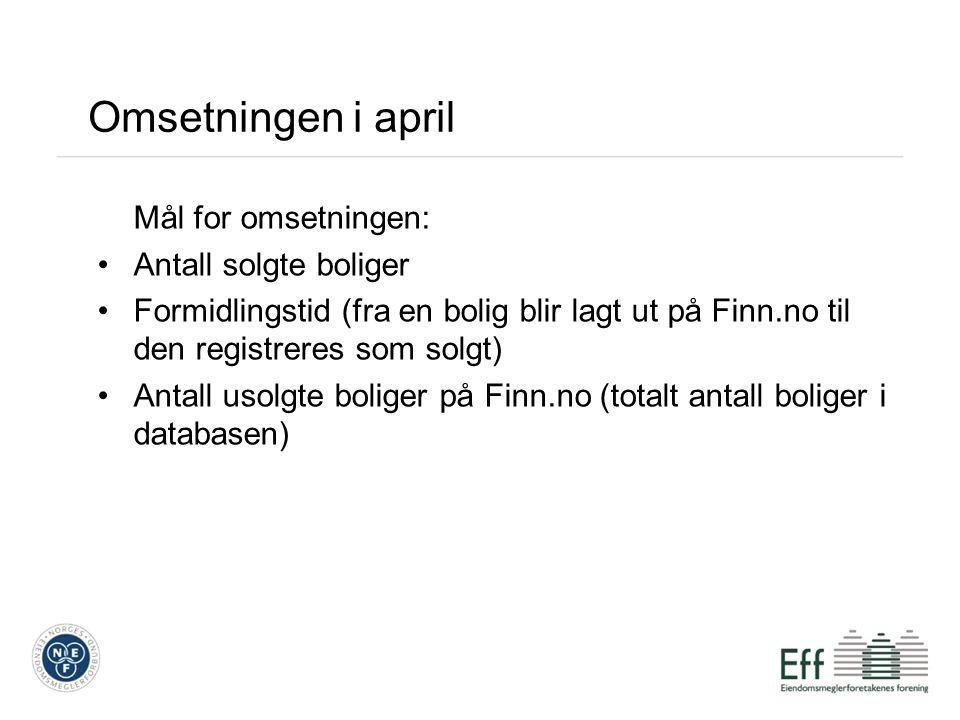 Omsetningen i april Mål for omsetningen: Antall solgte boliger Formidlingstid (fra en bolig blir lagt ut på Finn.no til den registreres som solgt) Antall usolgte boliger på Finn.no (totalt antall boliger i databasen)