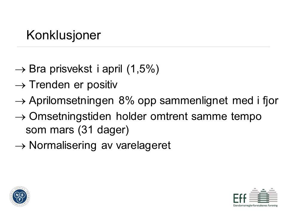 Konklusjoner  Bra prisvekst i april (1,5%)  Trenden er positiv  Aprilomsetningen 8% opp sammenlignet med i fjor  Omsetningstiden holder omtrent samme tempo som mars (31 dager)  Normalisering av varelageret