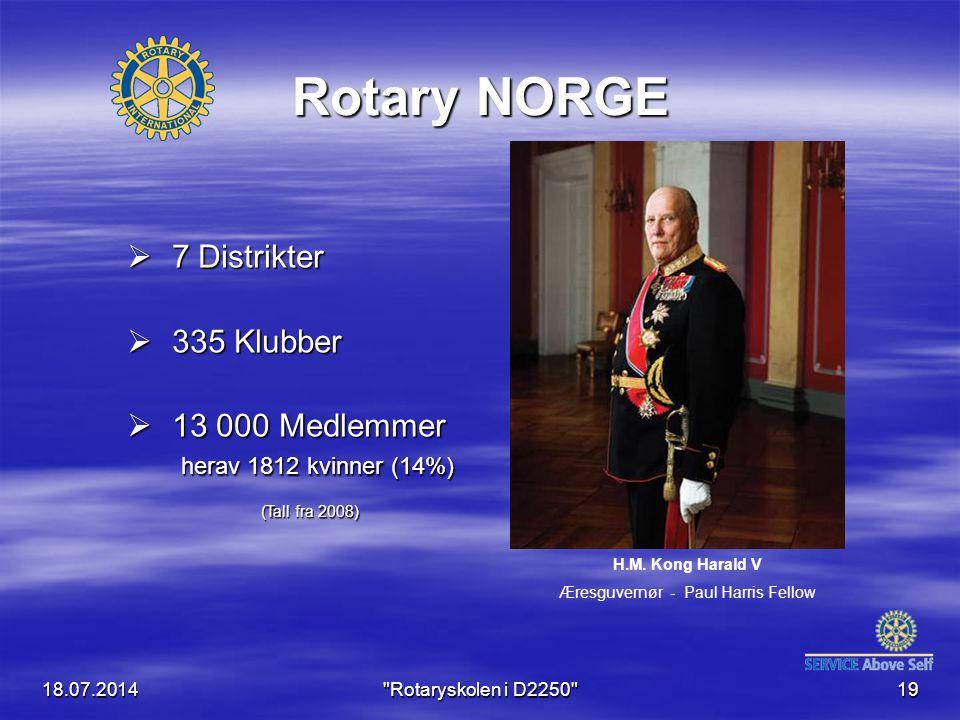18.07.2014 Rotaryskolen i D2250 19 Rotary NORGE  7 Distrikter  335 Klubber  13 000 Medlemmer herav 1812 kvinner (14%) (Tall fra 2008) H.M.