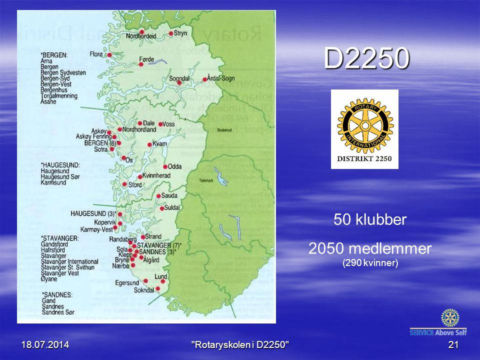 18.07.2014 Rotaryskolen i D2250 21 D2250 50 klubber 2050 medlemmer (290 kvinner)