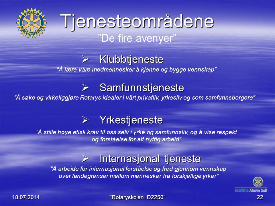 18.07.2014 Rotaryskolen i D2250 22 Tjenesteområdene Tjenesteområdene De fire avenyer  Klubbtjeneste  Samfunnstjeneste  Yrkestjeneste  Internasjonal tjeneste Å lære våre medmennesker å kjenne og bygge vennskap Å søke og virkeliggjøre Rotarys idealer i vårt privatliv, yrkesliv og som samfunnsborgere Å arbeide for internasjonal forståelse og fred gjennom vennskap over landegrenser mellom mennesker fra forskjellige yrker Å stille høye etisk krav til oss selv i yrke og samfunnsliv, og å vise respekt og forståelse for alt nyttig arbeid