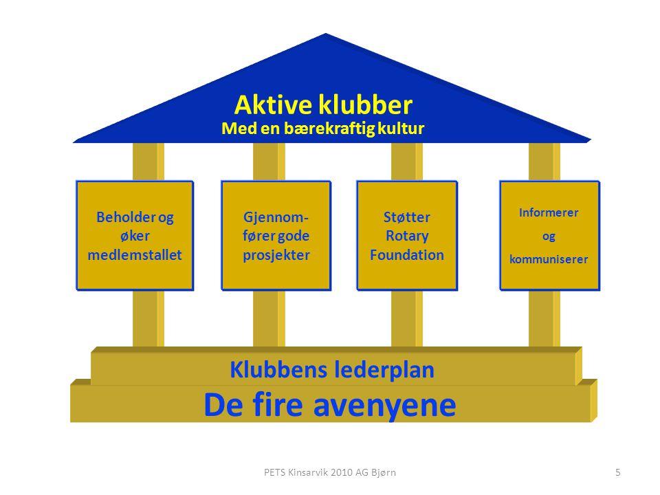 Aktive klubber Med en bærekraftig kultur Beholder og øker medlemstallet Gjennom- fører gode prosjekter Støtter Rotary Foundation Informerer og kommuni