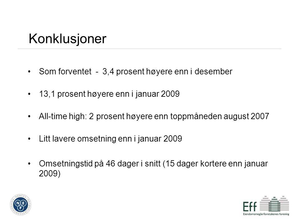 Konklusjoner Som forventet - 3,4 prosent høyere enn i desember 13,1 prosent høyere enn i januar 2009 All-time high: 2 prosent høyere enn toppmåneden august 2007 Litt lavere omsetning enn i januar 2009 Omsetningstid på 46 dager i snitt (15 dager kortere enn januar 2009)