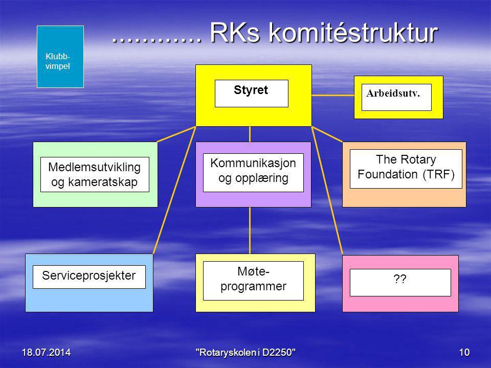 18.07.2014 Rotaryskolen i D2250 10............
