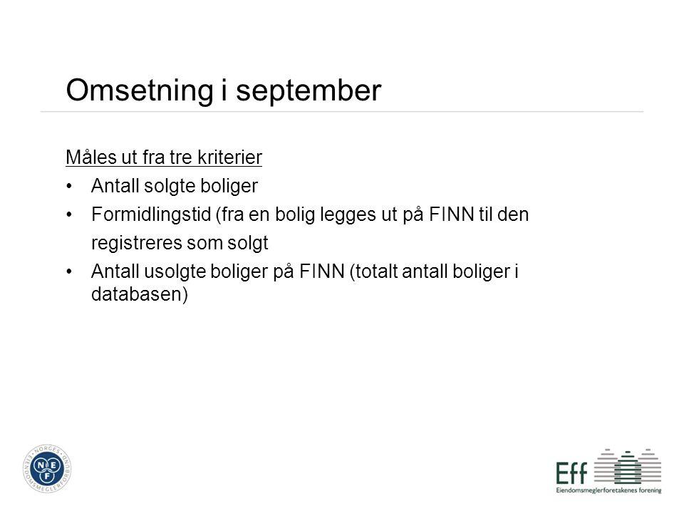 Omsetning i september Måles ut fra tre kriterier Antall solgte boliger Formidlingstid (fra en bolig legges ut på FINN til den registreres som solgt Antall usolgte boliger på FINN (totalt antall boliger i databasen)