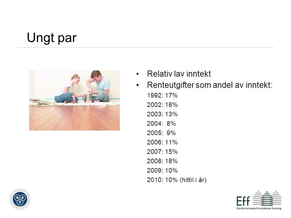 Ungt par Relativ lav inntekt Renteutgifter som andel av inntekt: 1992: 17% 2002: 18% 2003: 13% 2004: 8% 2005: 9% 2006: 11% 2007: 15% 2008: 18% 2009: 10% 2010: 10% (hittil i år)