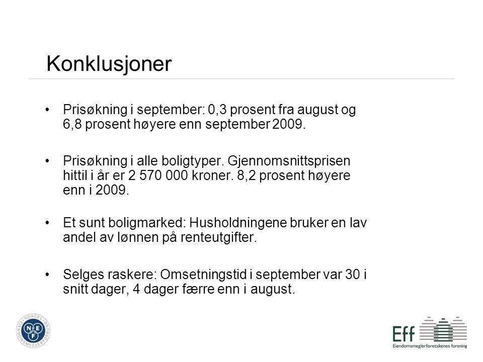 Konklusjoner Prisøkning i september: 0,3 prosent fra august og 6,8 prosent høyere enn september 2009.