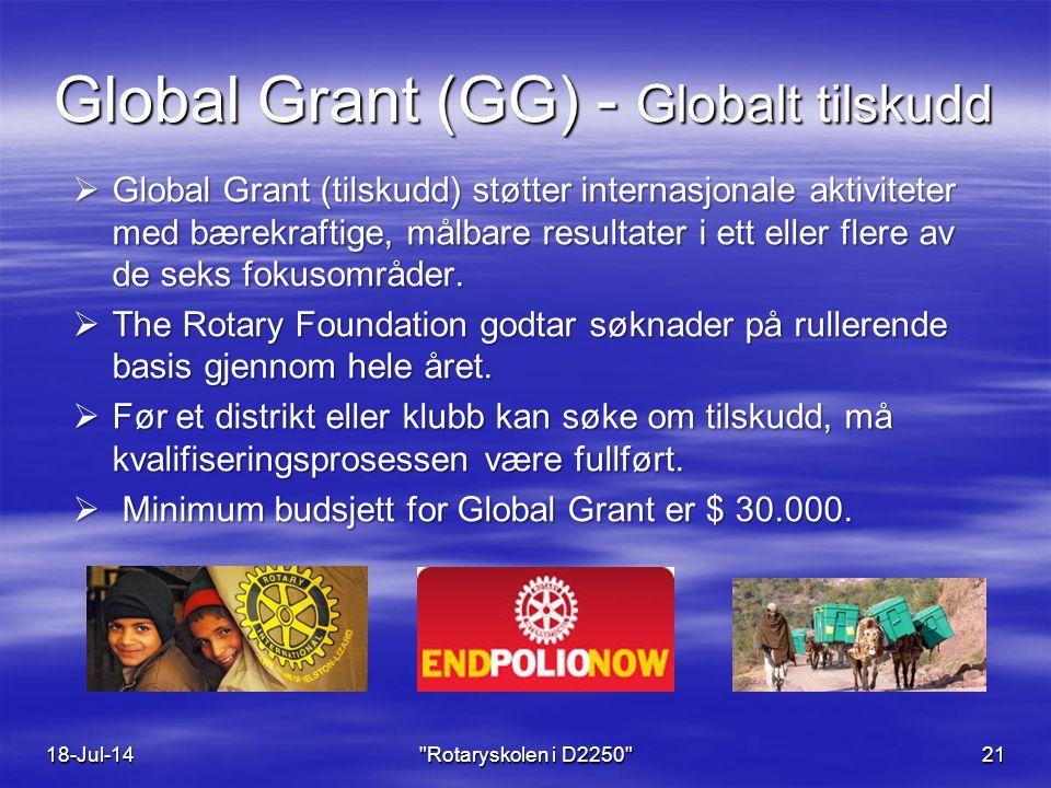 Global Grant (GG) - Globalt tilskudd 18-Jul-14 Rotaryskolen i D2250 21  Global Grant (tilskudd) støtter internasjonale aktiviteter med bærekraftige, målbare resultater i ett eller flere av de seks fokusområder.