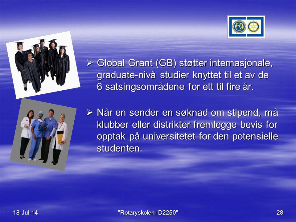  Global Grant (GB) støtter internasjonale, graduate-nivå studier knyttet til et av de 6 satsingsområdene for ett til fire år.