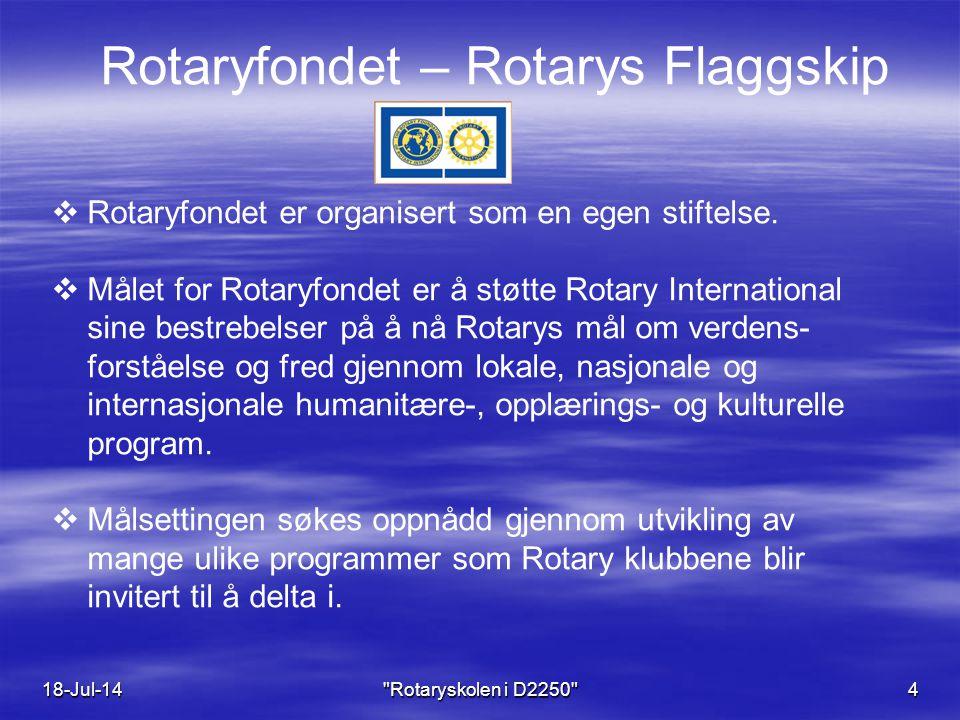 18-Jul-14 Rotaryskolen i D2250 4  Rotaryfondet er organisert som en egen stiftelse.