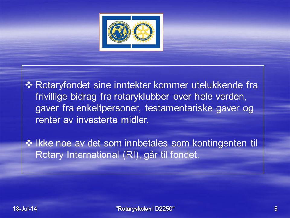 18-Jul-14 Rotaryskolen i D2250 5  Rotaryfondet sine inntekter kommer utelukkende fra frivillige bidrag fra rotaryklubber over hele verden, gaver fra enkeltpersoner, testamentariske gaver og renter av investerte midler.