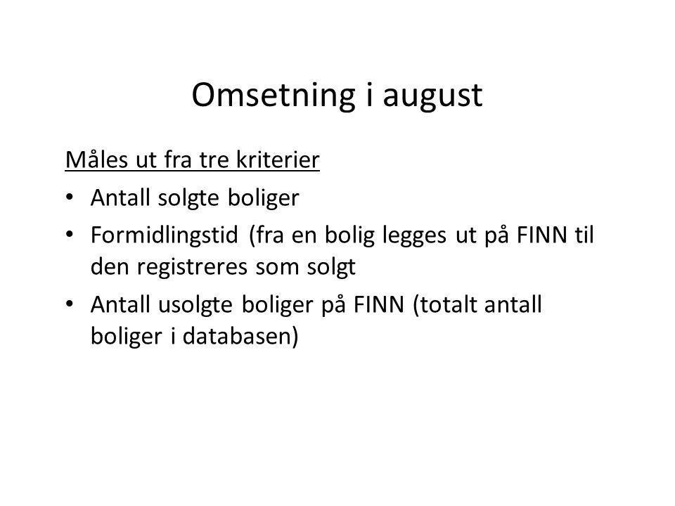 Omsetning i august Måles ut fra tre kriterier Antall solgte boliger Formidlingstid (fra en bolig legges ut på FINN til den registreres som solgt Antal