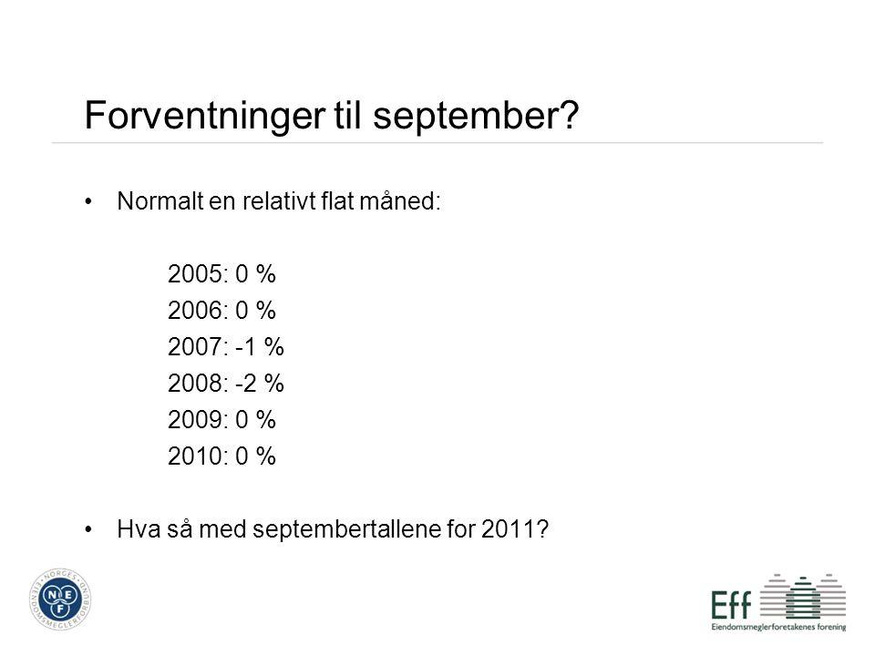 Forventninger til september? Normalt en relativt flat måned: 2005: 0 % 2006: 0 % 2007: -1 % 2008: -2 % 2009: 0 % 2010: 0 % Hva så med septembertallene