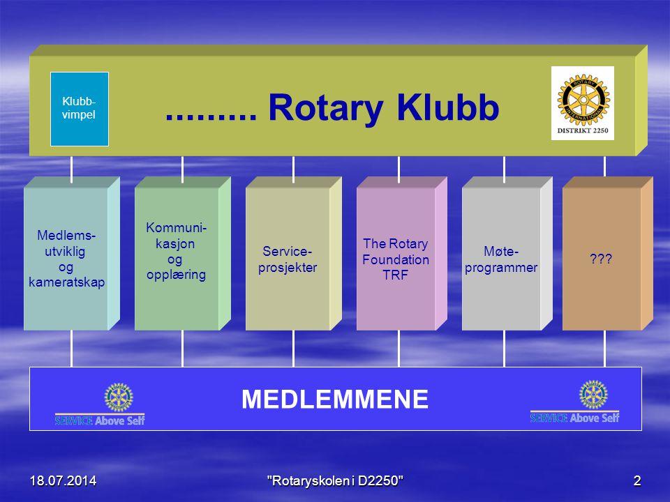 18.07.2014 Rotaryskolen i D2250 2 Medlems- utviklig og kameratskap Kommuni- kasjon og opplæring Service- prosjekter The Rotary Foundation TRF.........