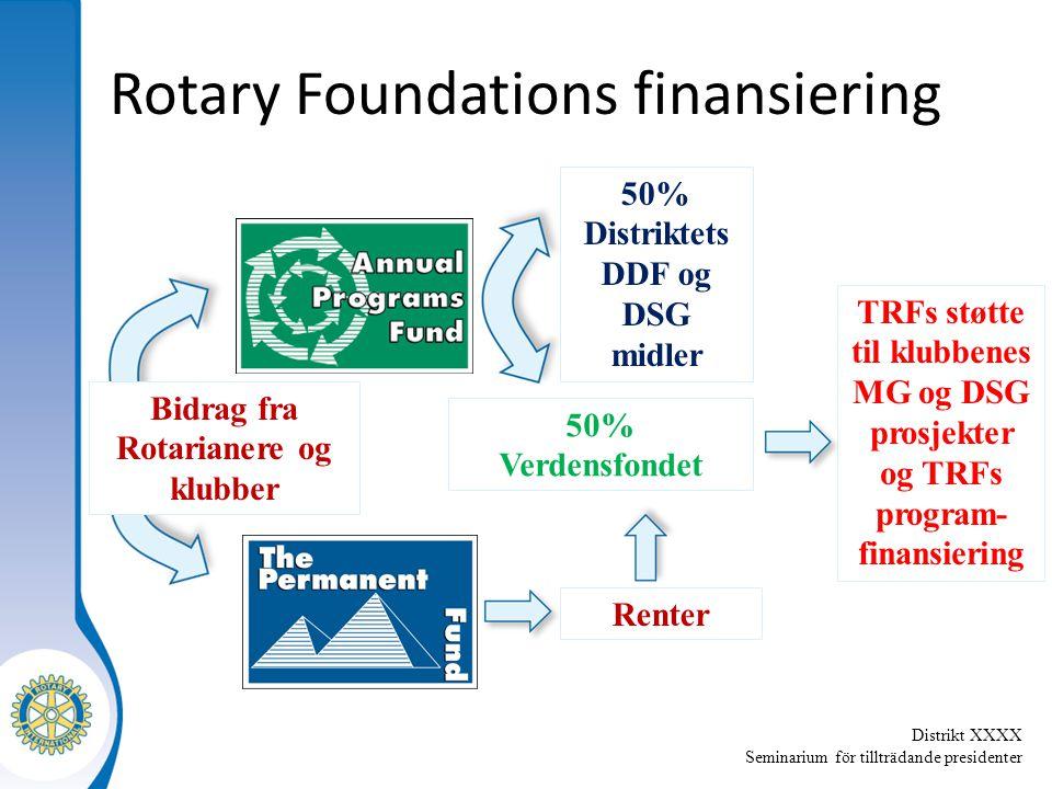 Distrikt XXXX Seminarium för tillträdande presidenter Rotary Foundations finansiering Renter 50% Distriktets DDF og DSG midler 50% Verdensfondet TRFs støtte til klubbenes MG og DSG prosjekter og TRFs program- finansiering Bidrag fra Rotarianere og klubber