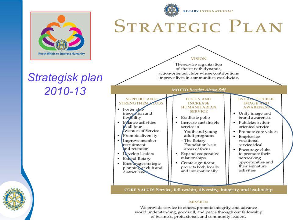 Distrikt XXXX Seminarium för tillträdande presidenter Strategisk plan 2010-13