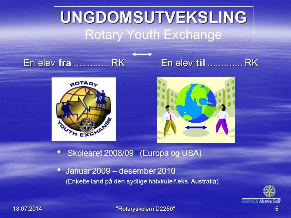UNGDOMSUTVEKSLING UNGDOMSUTVEKSLING Rotary Youth Exchange En elev fra.............