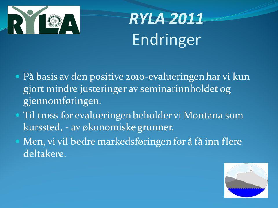 RYLA 2011 Endringer På basis av den positive 2010-evalueringen har vi kun gjort mindre justeringer av seminarinnholdet og gjennomføringen. Til tross f