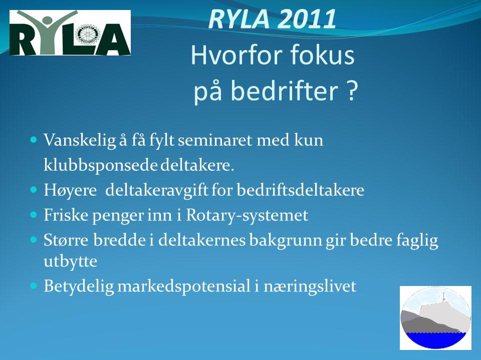 RYLA 2011 Hvorfor fokus på bedrifter ? Vanskelig å få fylt seminaret med kun klubbsponsede deltakere. Høyere deltakeravgift for bedriftsdeltakere Fris