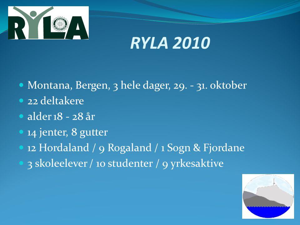 RYLA 2010 Montana, Bergen, 3 hele dager, 29. - 31. oktober 22 deltakere alder 18 - 28 år 14 jenter, 8 gutter 12 Hordaland / 9 Rogaland / 1 Sogn & Fjor