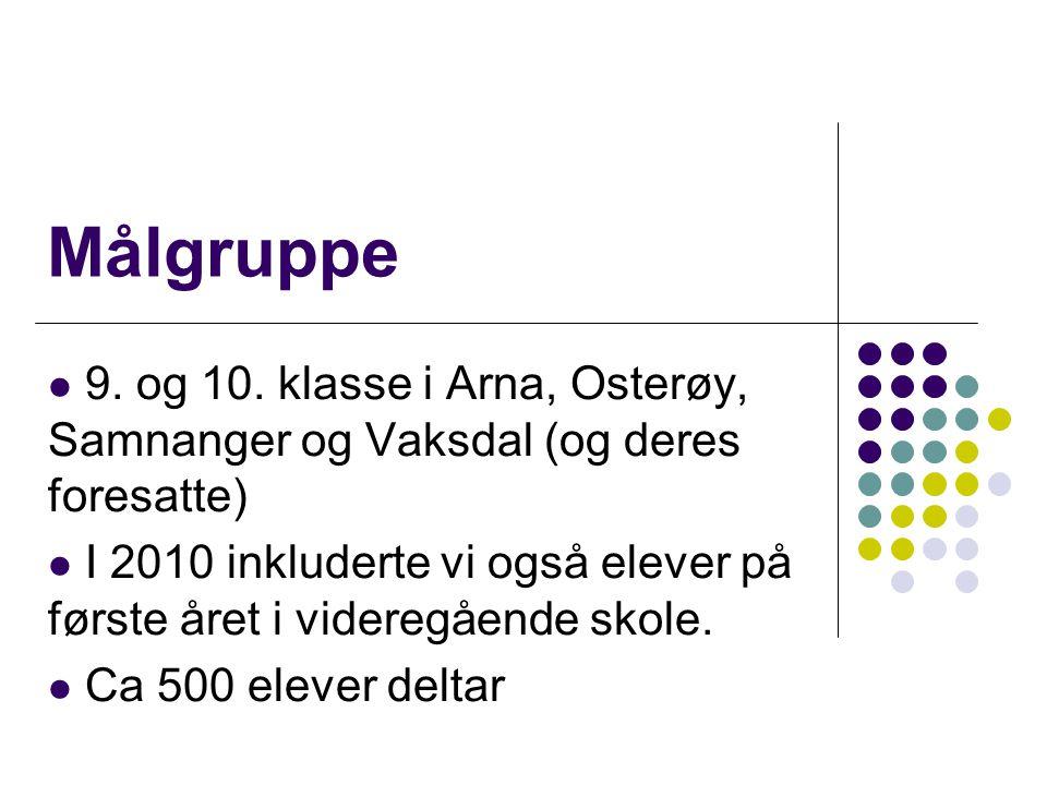 Målgruppe 9. og 10. klasse i Arna, Osterøy, Samnanger og Vaksdal (og deres foresatte) I 2010 inkluderte vi også elever på første året i videregående s