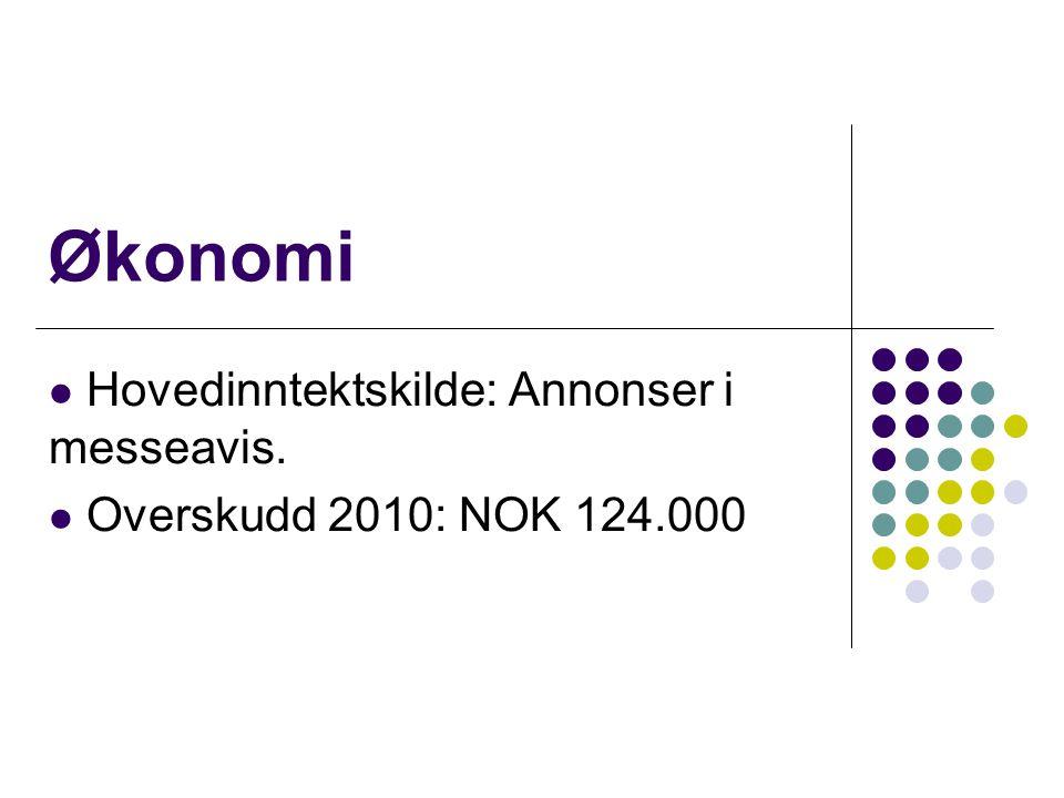 Økonomi Hovedinntektskilde: Annonser i messeavis. Overskudd 2010: NOK 124.000
