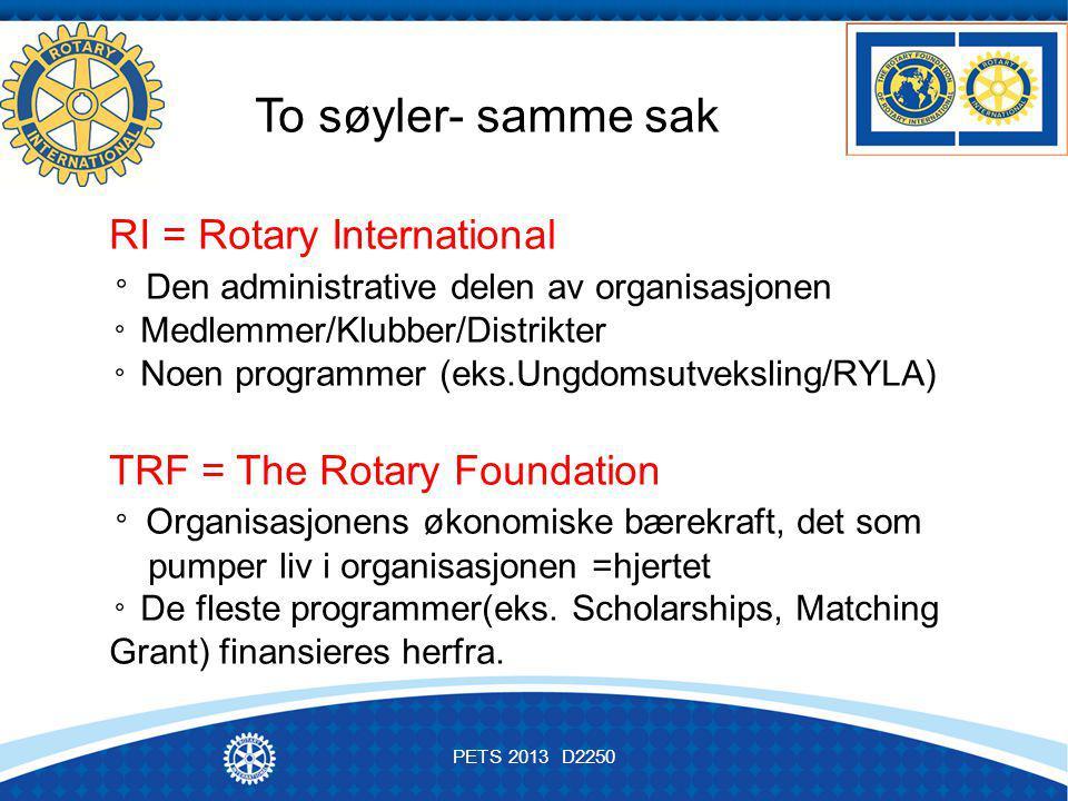 RI & Styret RI komiteer Soner og Distrikter Koordinatorer Klubber Hva består Rotary av .
