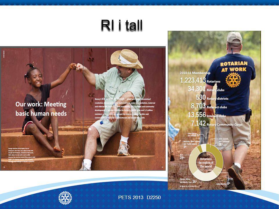 RI i tall PETS 2013 D2250