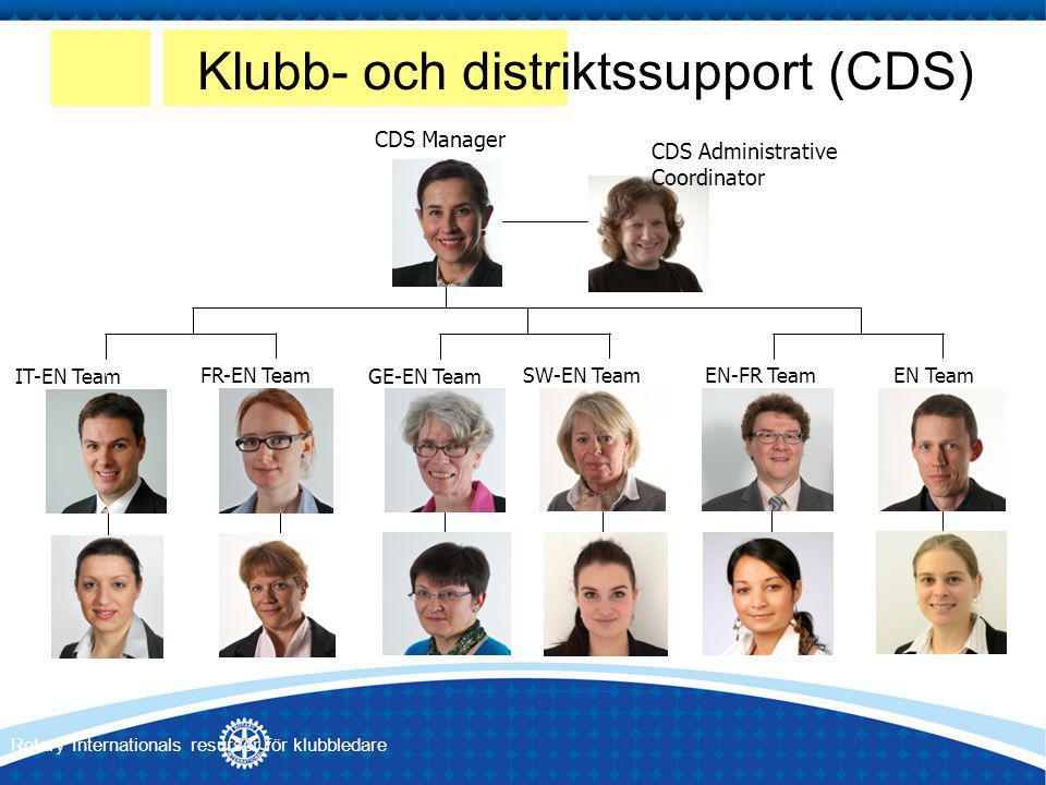 Klubb- och distriktssupport (CDS) IT-EN Team EN Team CDS Manager CDS Administrative Coordinator FR-EN Team GE-EN Team SW-EN Team EN-FR Team Rotary Internationals resurser för klubbledare