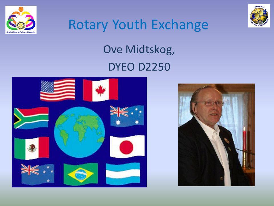 1927: Første Ungdomsutveksling, europeiske land startet programmet.