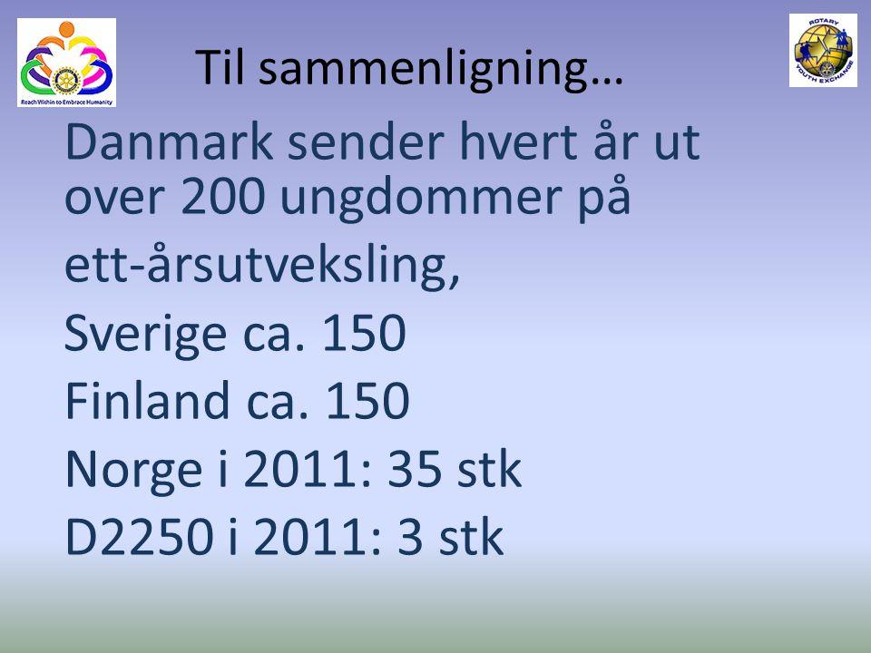 Til sammenligning… Danmark sender hvert år ut over 200 ungdommer på ett-årsutveksling, Sverige ca. 150 Finland ca. 150 Norge i 2011: 35 stk D2250 i 20