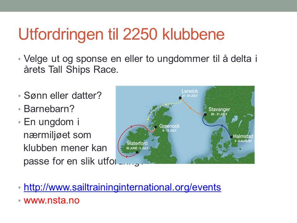 Kostnader Egenandel Støtte fra klubben «Matching Grants» fra Norsk Seiltreningsallianse / STI Kostnadene skal dekke oppholdet om bord og reisen til og fra hjemstedet.