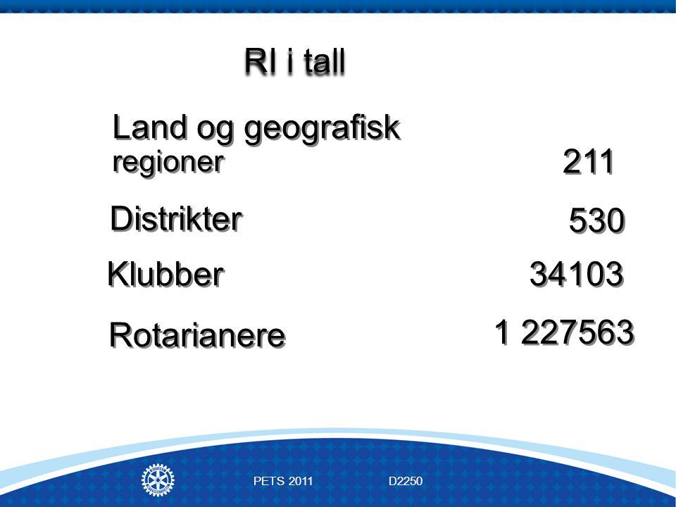 P E T S | 3 Distrikt XXXX Omfatter Rogaland Hordaland Sogn og fjordane 50 klubber 1987medlemmer hvorav 313 kvinner.(15,7%) Gjennomsnittsalder: 62(som det bør gjøres noe med )
