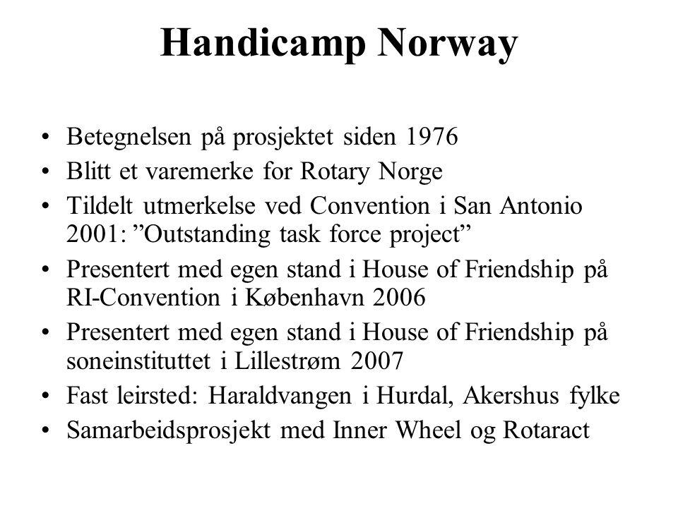 """Handicamp Norway Betegnelsen på prosjektet siden 1976 Blitt et varemerke for Rotary Norge Tildelt utmerkelse ved Convention i San Antonio 2001: """"Outst"""